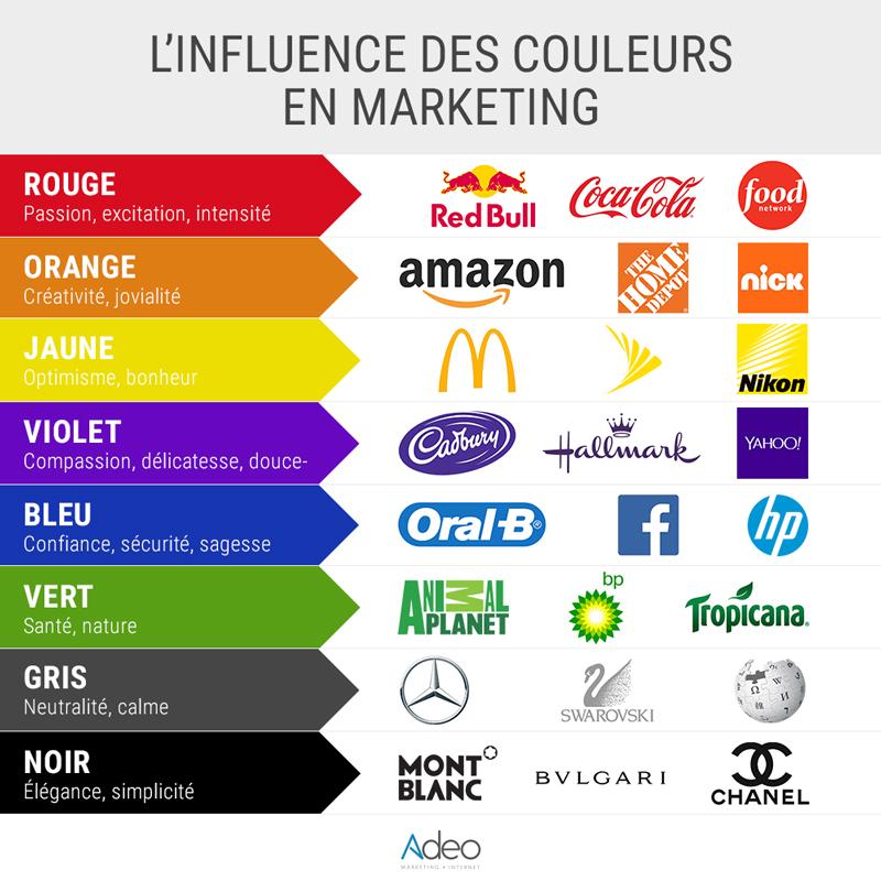 La symbolique des couleurs dans le marketing.